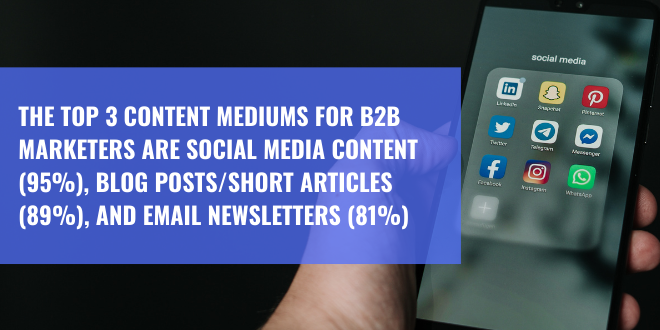 content medium statistics content marketing strategy