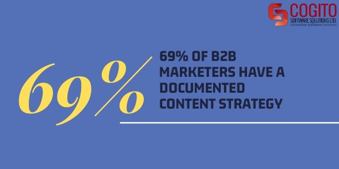 guide to content writing content strategy statistic