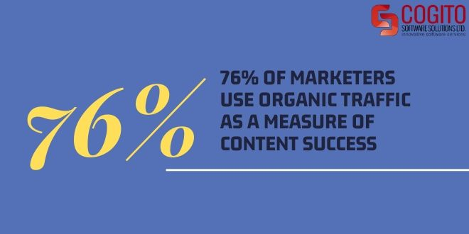 guide to content writing statistic content success