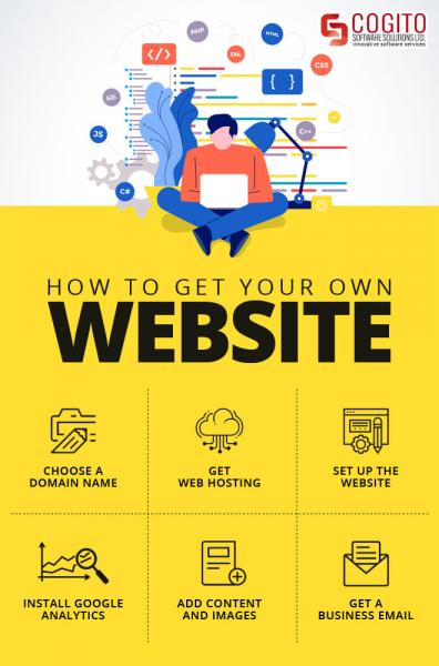 how to get your own website