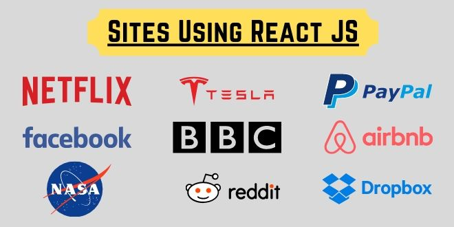 sites using reactjs