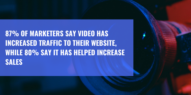 video statistics content marketing strategy