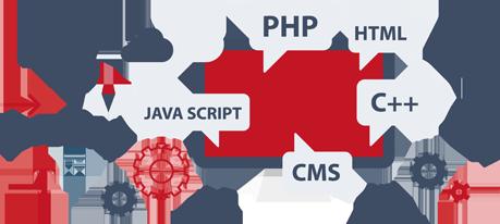 Cms Ecommerce Website Development Company London Cogito Software